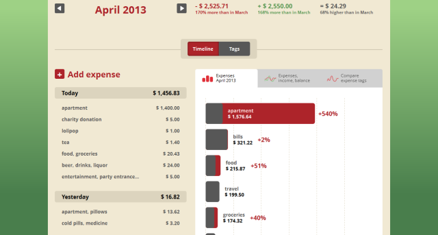Toshl Finance Index