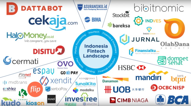 fintech-indonesia-e1531663958763.png