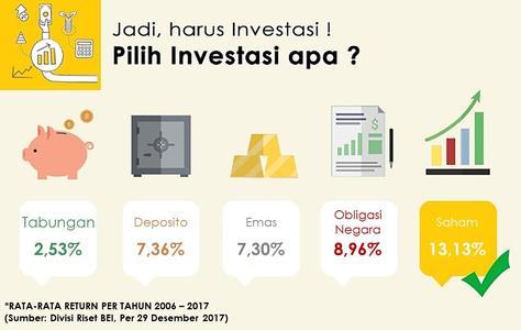 kenapa saham.jpg